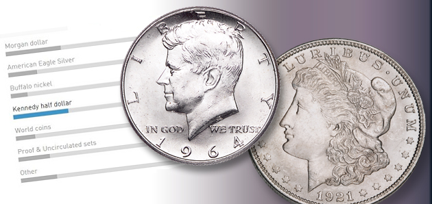 Poll - Littleton Coin Blog