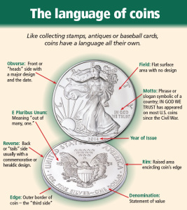 Language-of-Coins
