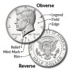 The Language and Anatomy of Coins