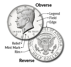 The Language and Anatomy of Coins – Littleton Coin Company Blog